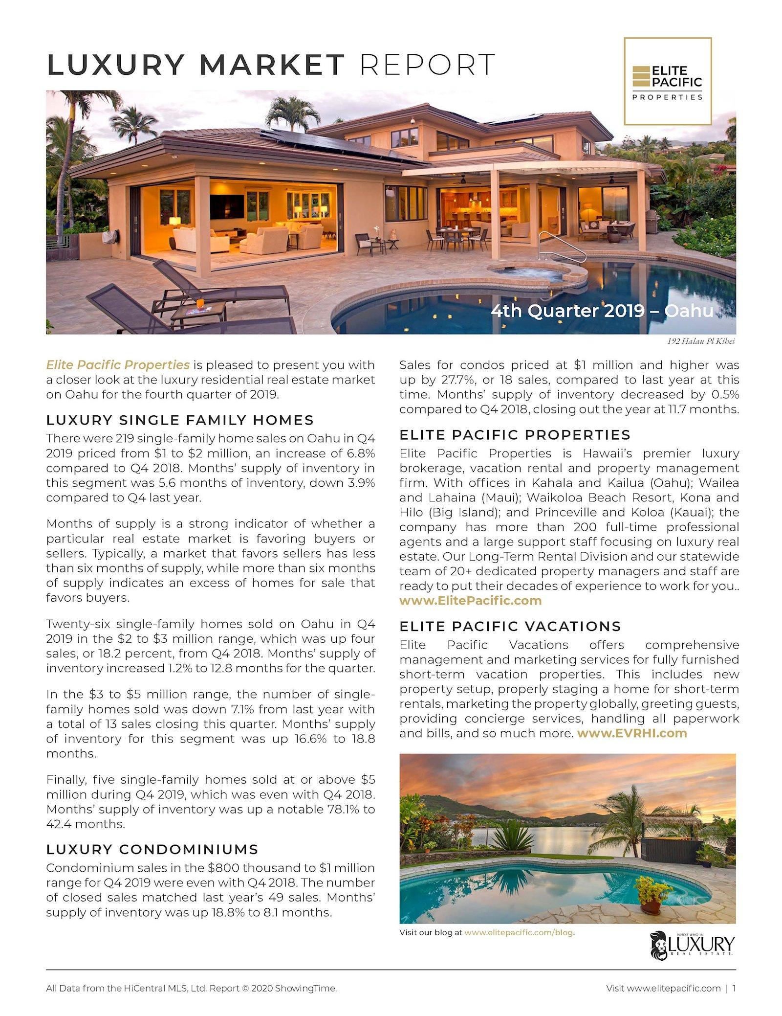 Elite Luxury Market Report - Q4 2019